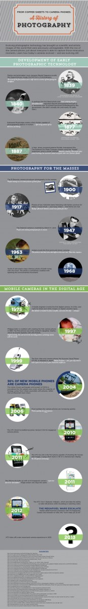 photography-infographic