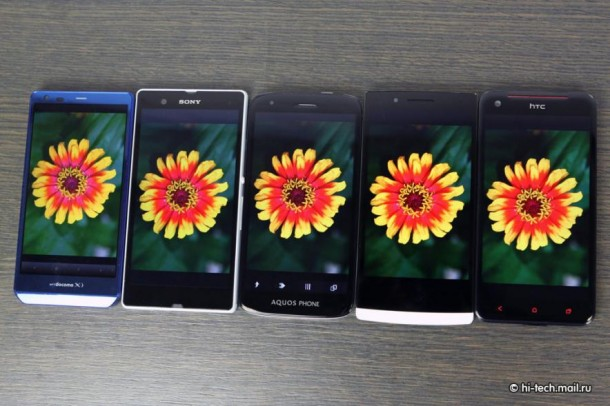Full HD Mobile Screen Comparison 3