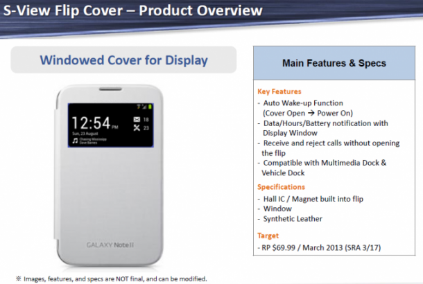 S View Flip Cover ของ Samsung Galaxy Note 2