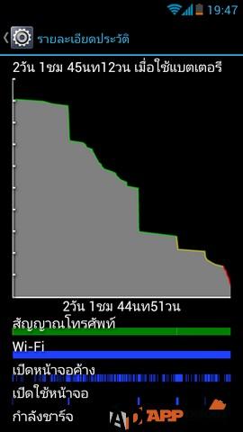 Cheetah Huawei G510 27