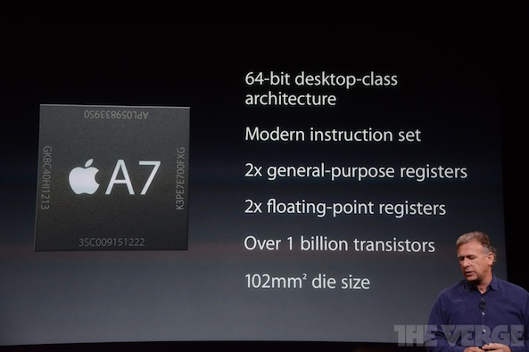 A7-Chip iPhone 5S