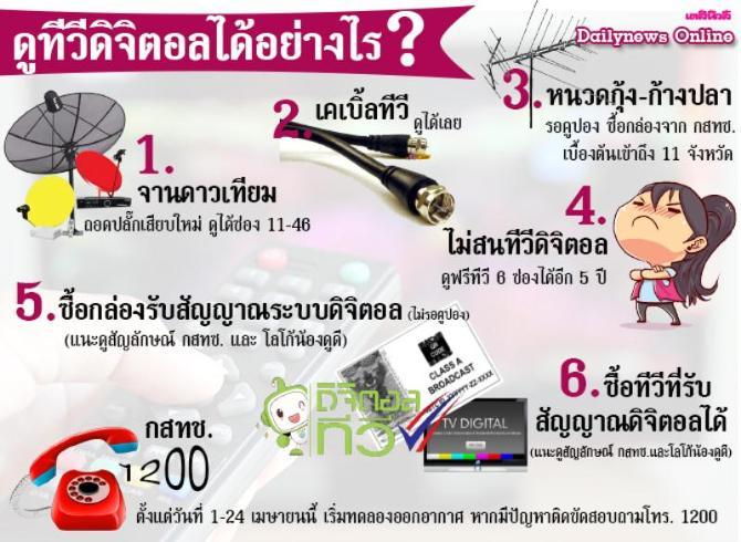 tv digital thailand