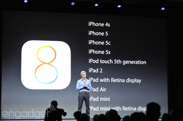 Support Devices on iOS8