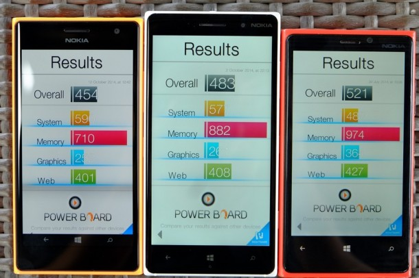 Review Lumia 730_AppDisqus66