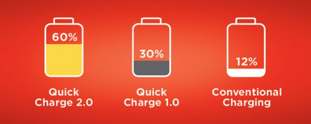 quick_charge_2