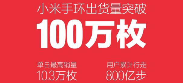 xiaomi-mi-band-sales-605x277