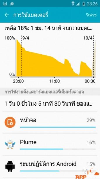 Samsung Galaxy S6 EdgeScreenshot_2015-04-09-23-26-47