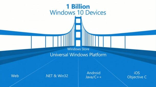 Windows 10 cross platform apps