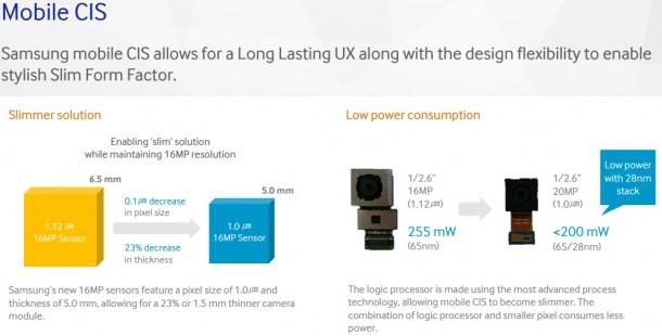 Samsungs-new-camera-sensor (2)