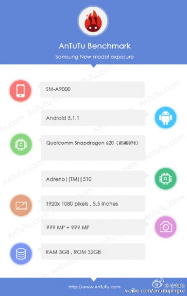 Samsung-Galaxy-A9-Specifications-Leak-AnTuTu