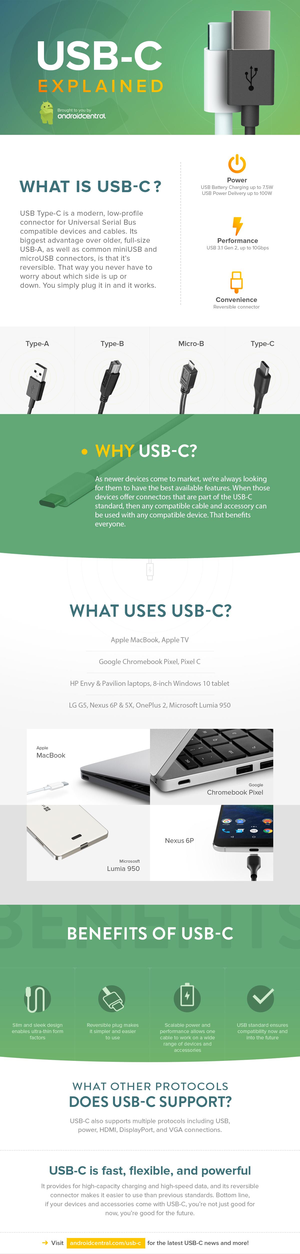 ac-usb-c-infographic