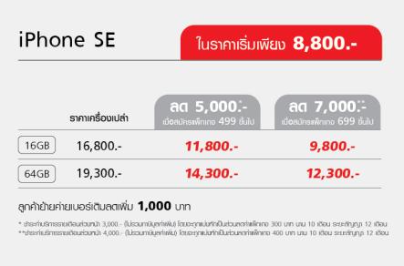 truemove-h-iphone-6-6