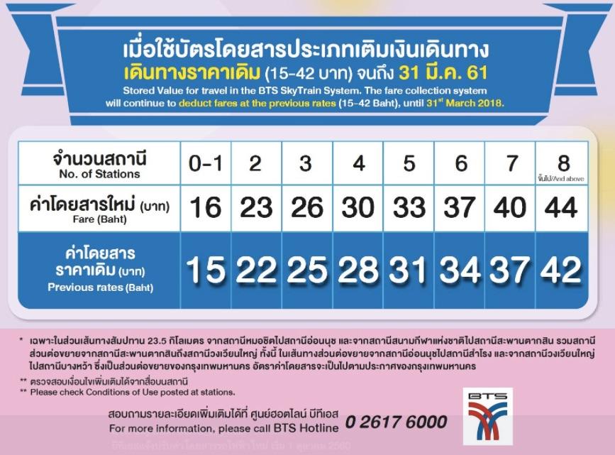 bts-new-price-1