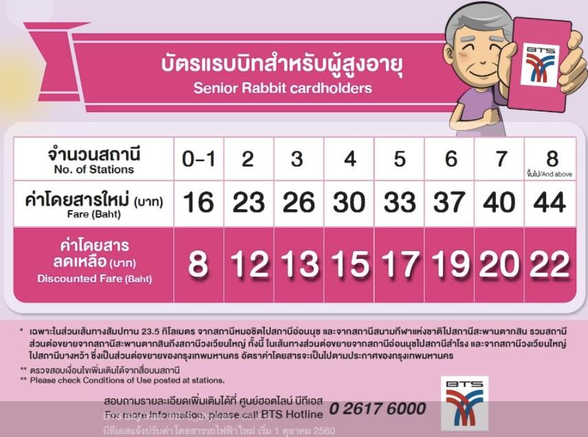 bts-new-price-4