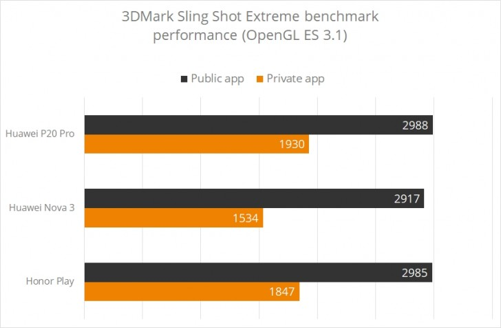 huawei-delisted-devices-3dmark
