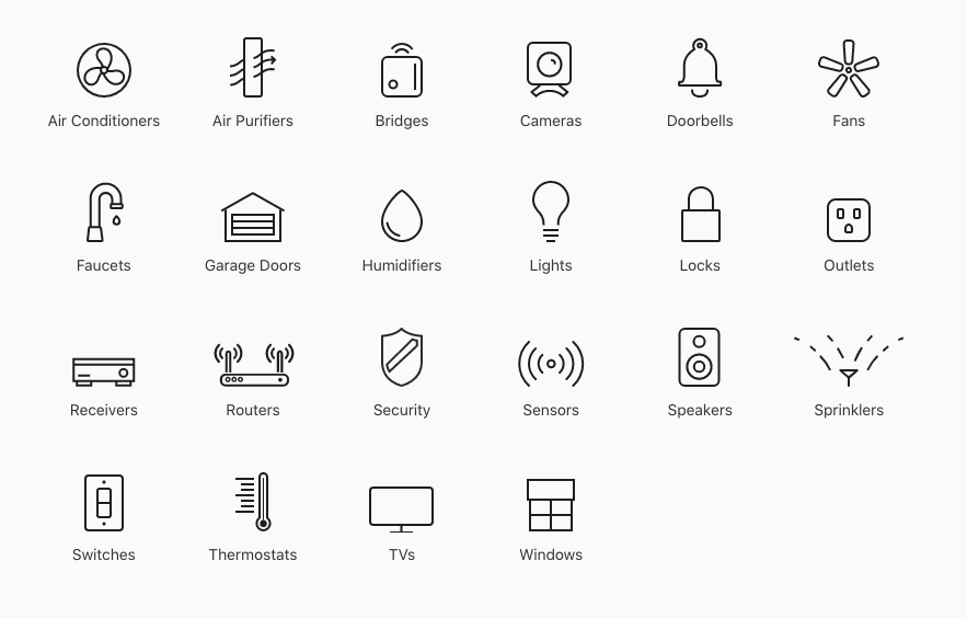 Homekit Accessory Types